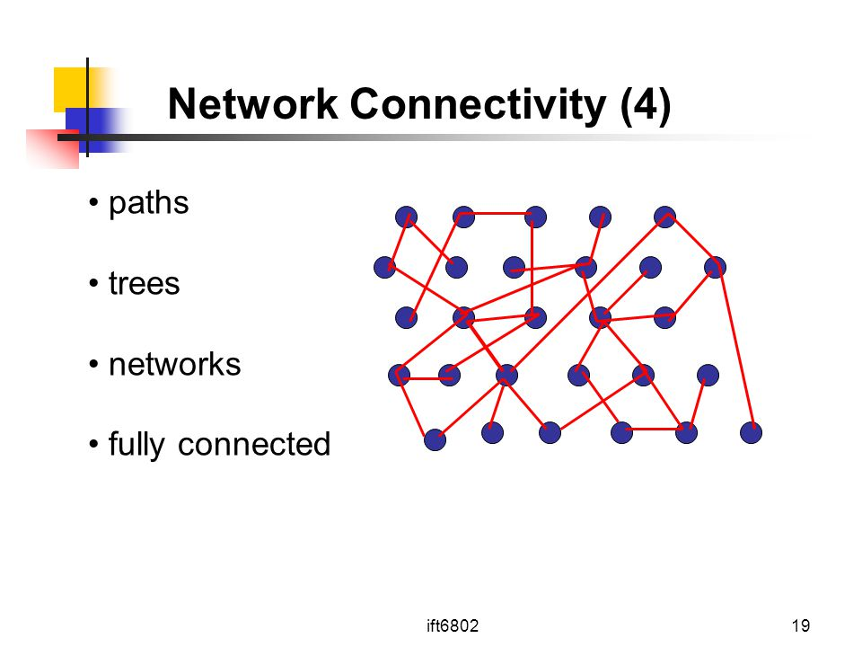Network Connectivity (4)