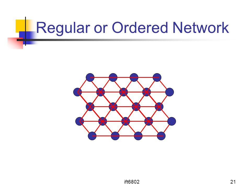 Regular or Ordered Network