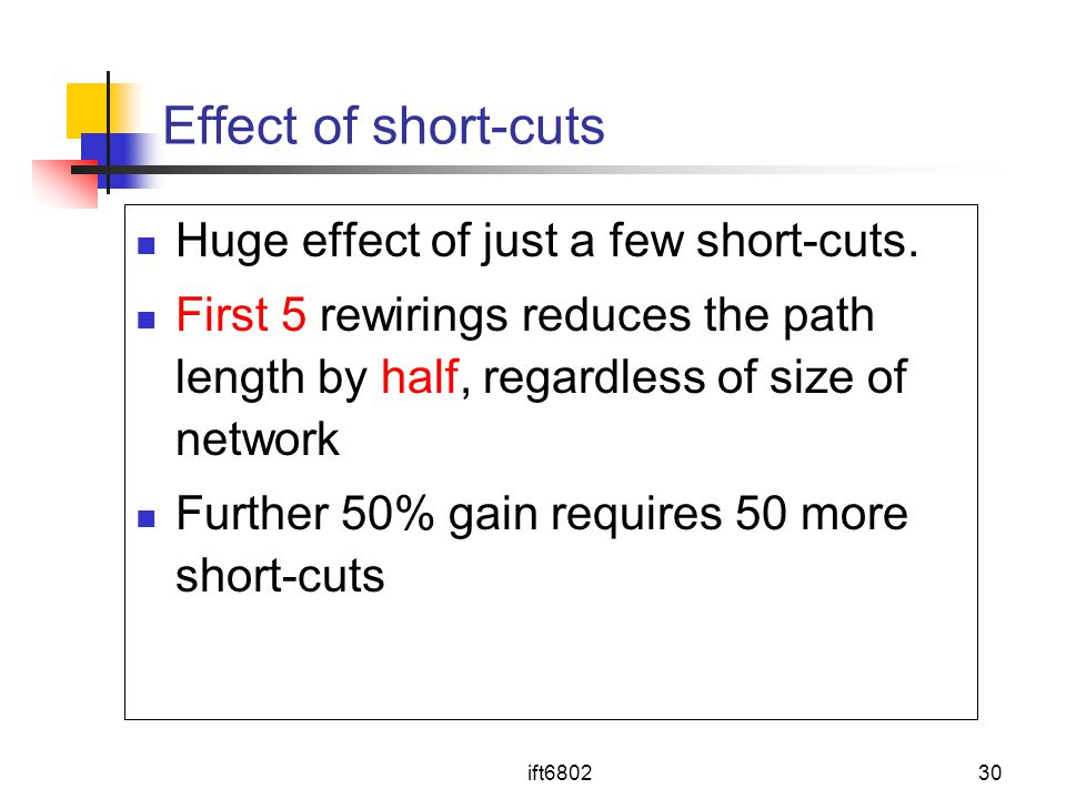 Effect of short-cuts Huge effect of just a few short-cuts.