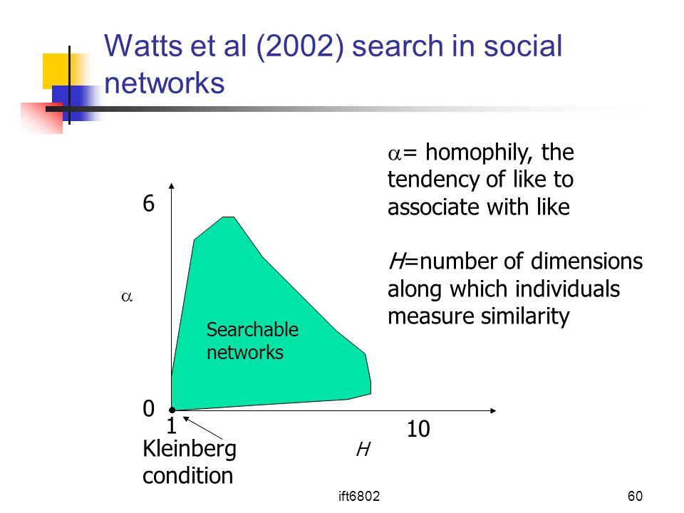 Watts et al (2002) search in social networks