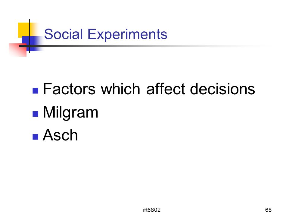 Factors which affect decisions Milgram Asch