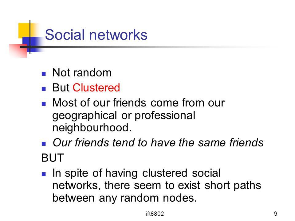 Social networks Not random But Clustered