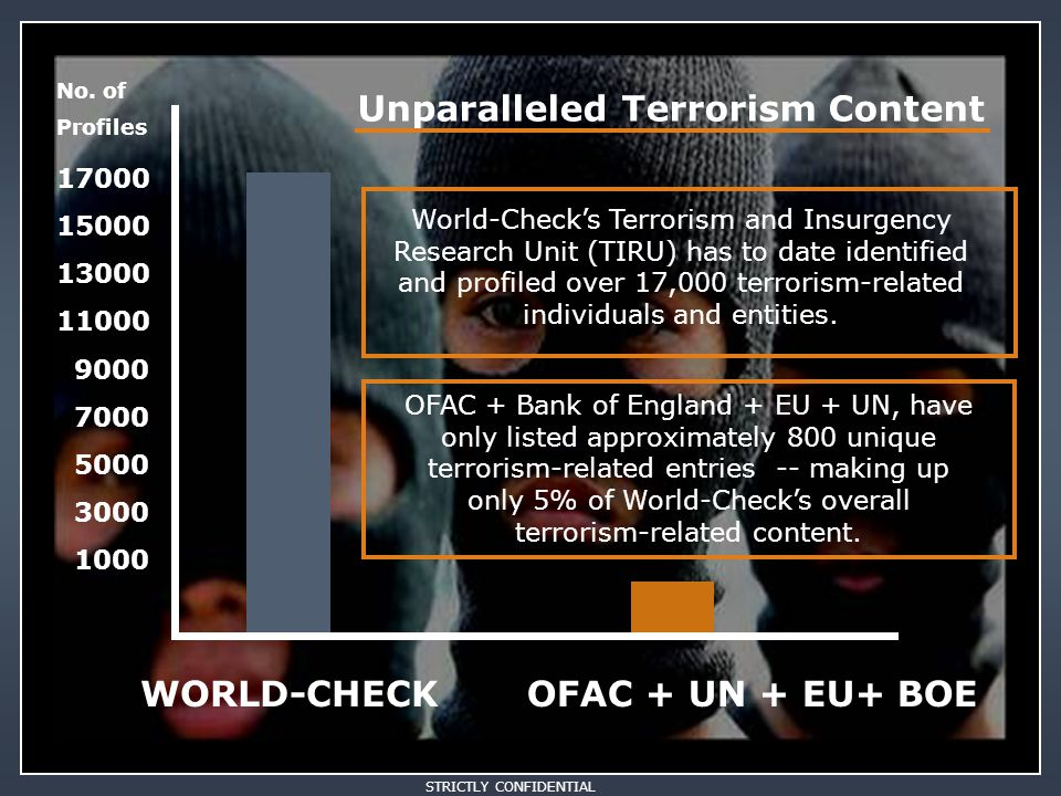 Unparalleled Terrorism Content