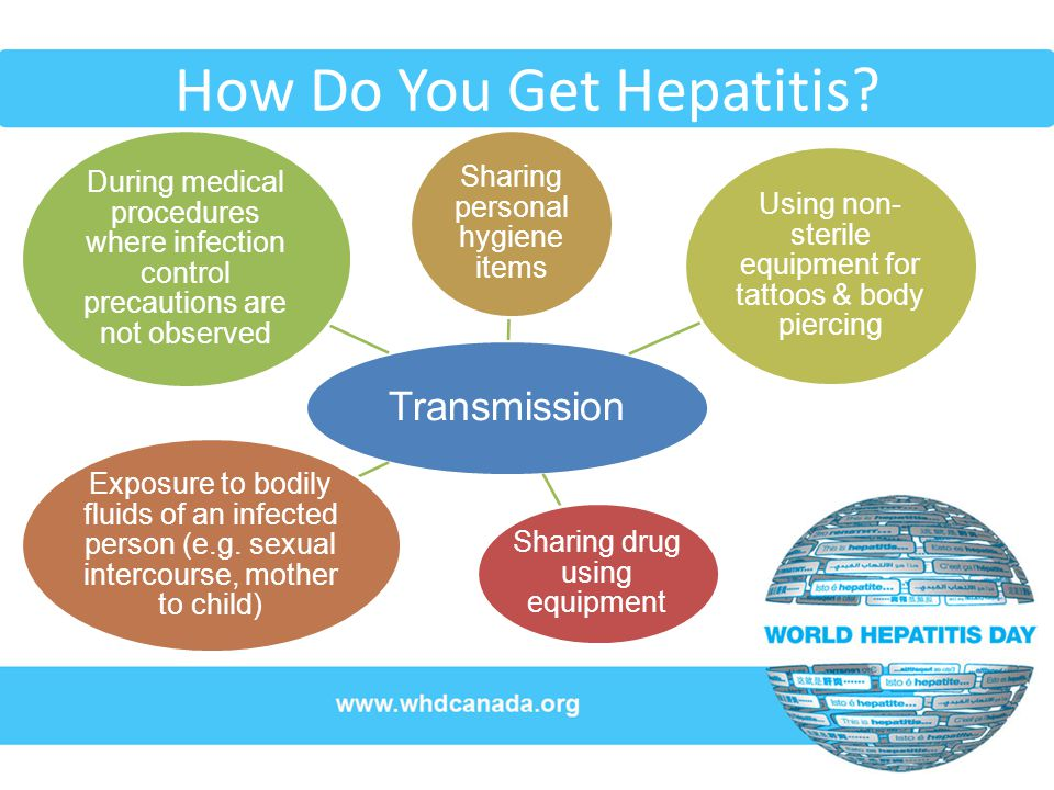 How Do You Get Hepatitis