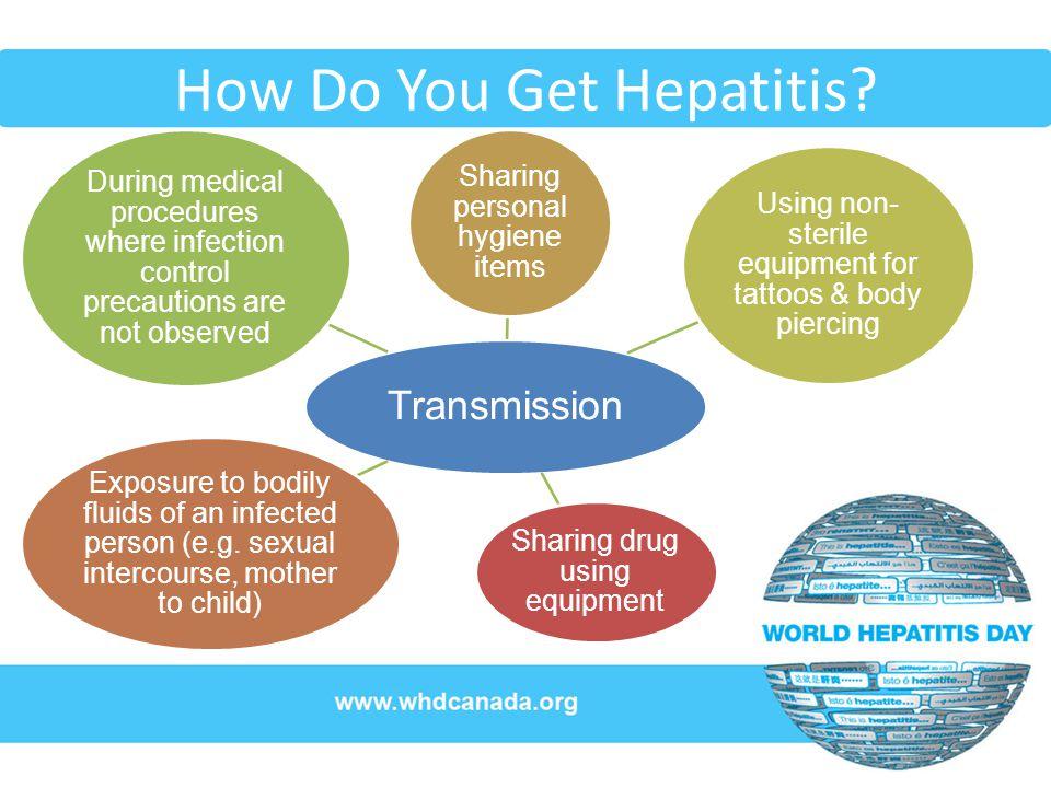 How Do You Get Hepatitis