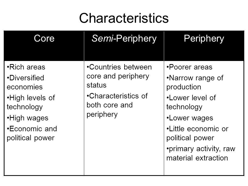Characteristics Core Semi-Periphery Periphery Rich areas