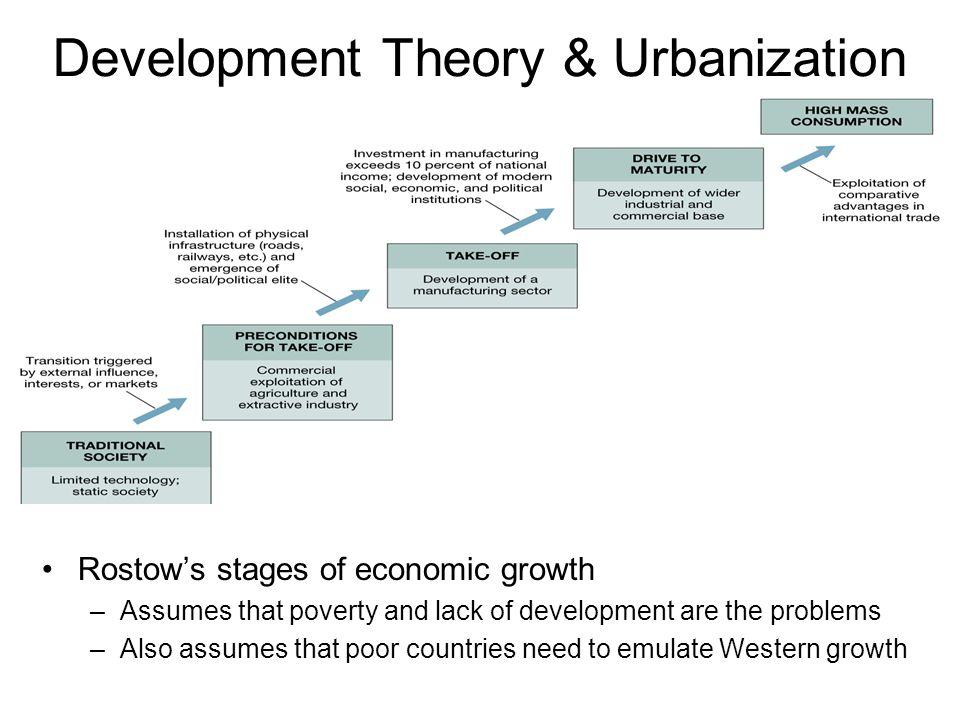 Development Theory & Urbanization