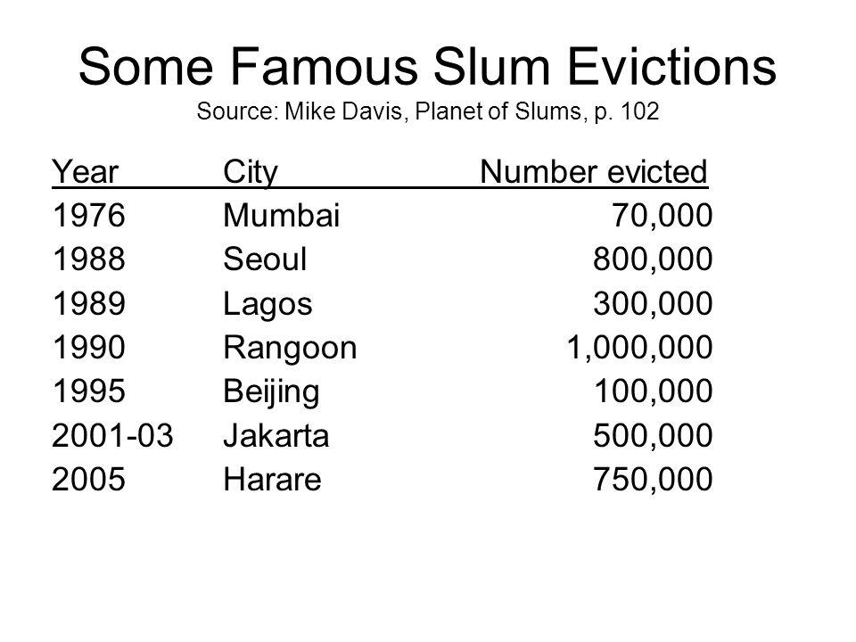 Some Famous Slum Evictions Source: Mike Davis, Planet of Slums, p. 102