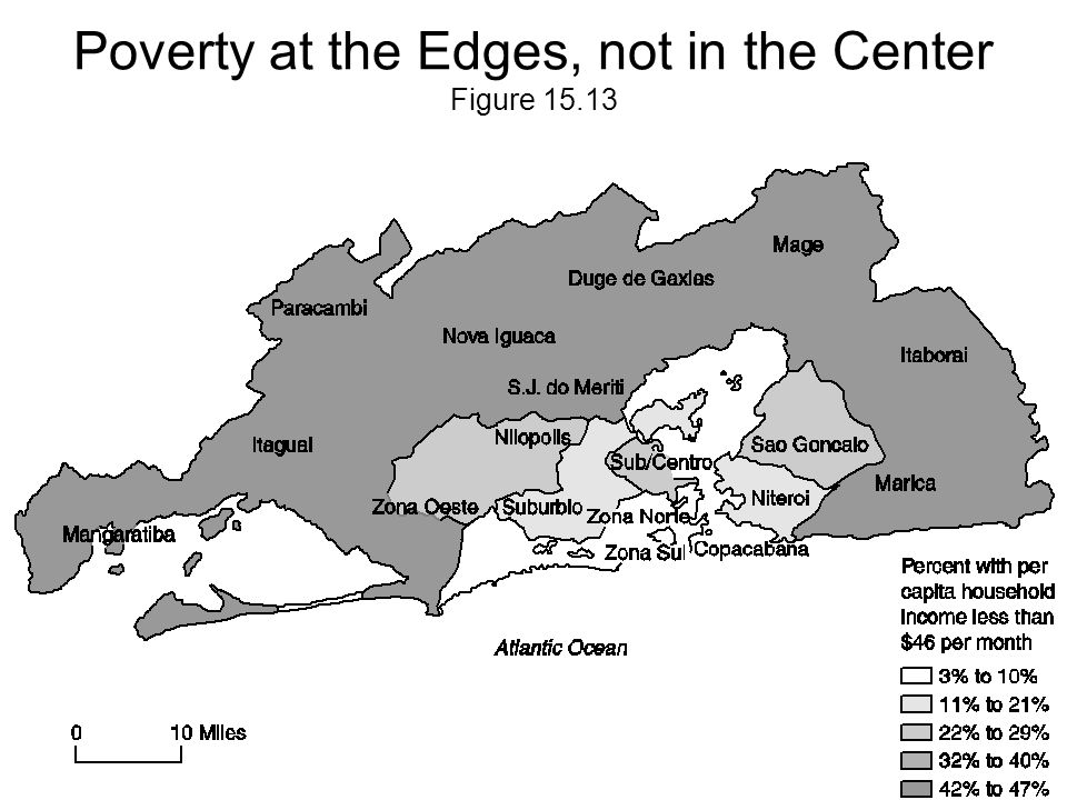 Poverty at the Edges, not in the Center Figure 15.13