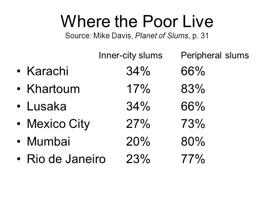 Where the Poor Live Source: Mike Davis, Planet of Slums, p. 31