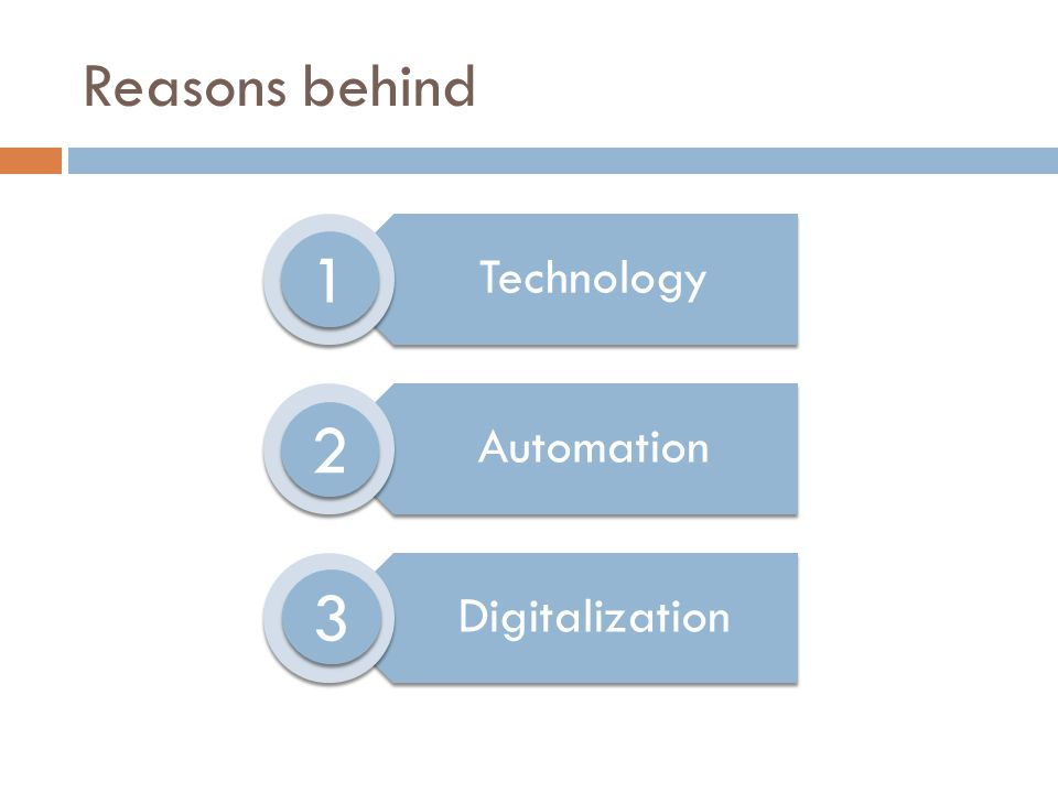 Reasons behind Technology Automation Digitalization 1 2 3