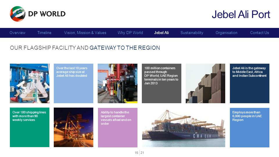 Jebel Ali Port Our flagship facility and gateway to the region