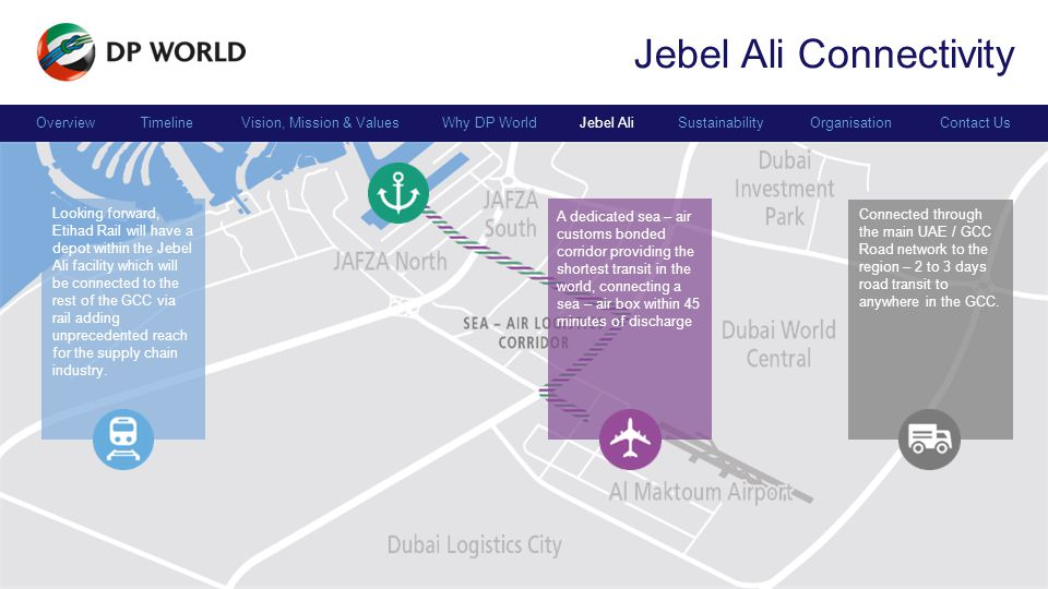 Jebel Ali Connectivity