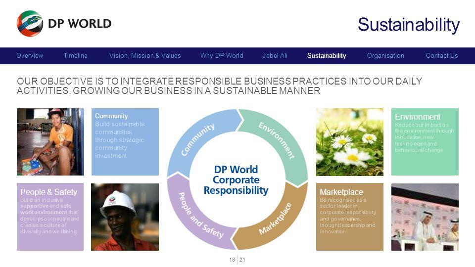 Sustainability Sustainability.