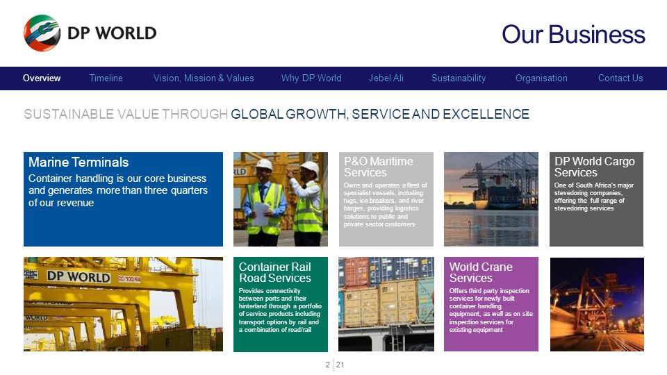 Our Business Overview. Sustainable value through global growth, service and excellence. Marine Terminals.