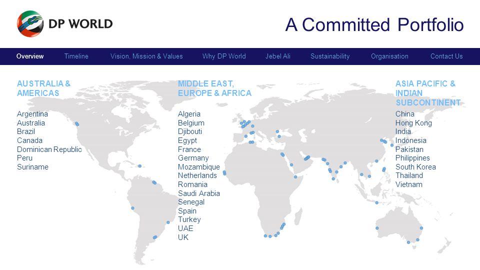 A Committed Portfolio Australia & Americas