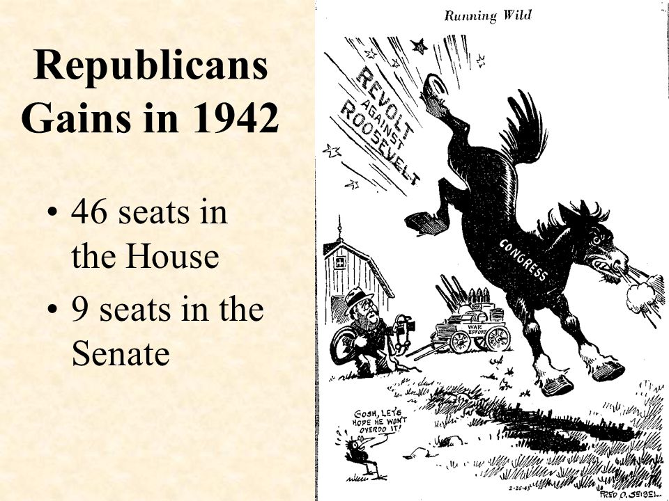 Republicans Gains in 1942 46 seats in the House 9 seats in the Senate