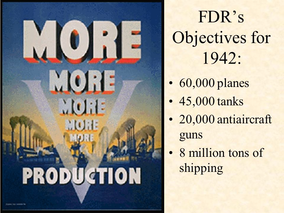FDR's Objectives for 1942: 60,000 planes 45,000 tanks