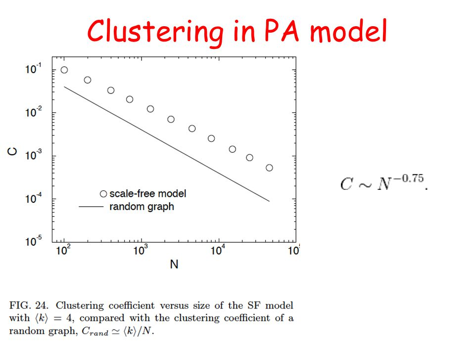 Clustering in PA model