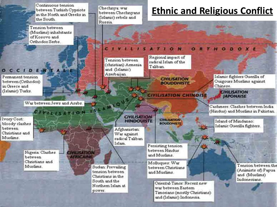 Ethnic and Religious Conflict