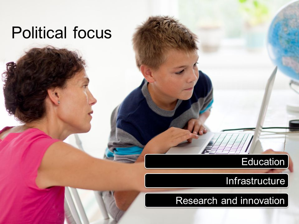 Political focus Education Infrastructure Research and innovation