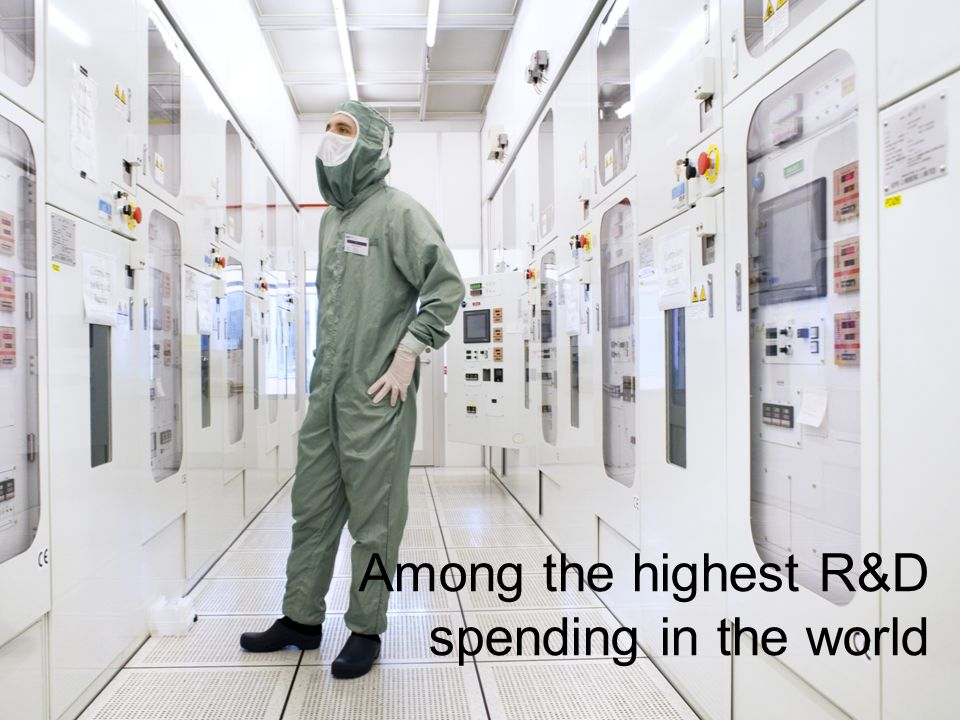 Among the highest R&D spending in the world