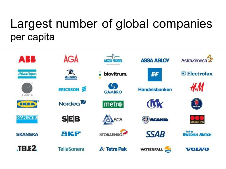 Largest number of global companies per capita