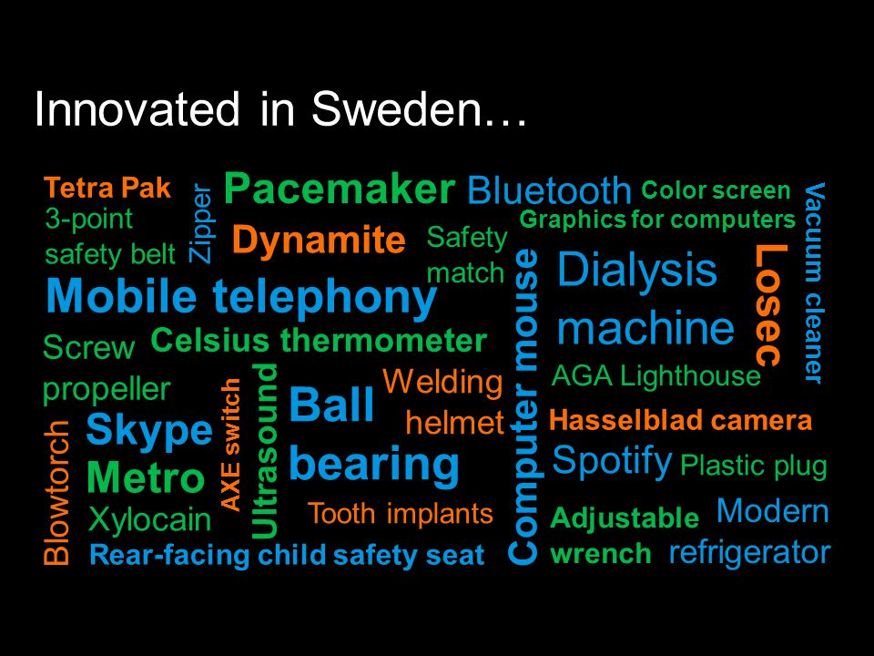 Innovated in Sweden… Dialysis machine Mobile telephony Ball bearing