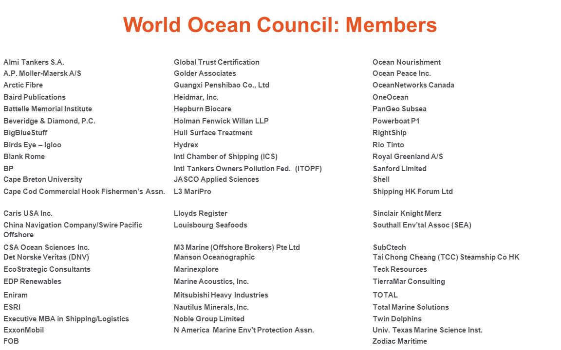 World Ocean Council: Members