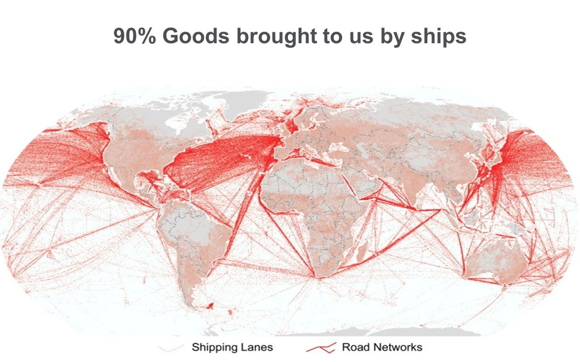 90% Goods brought to us by ships