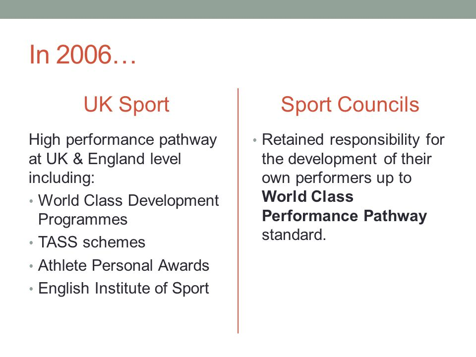 In 2006… UK Sport Sport Councils