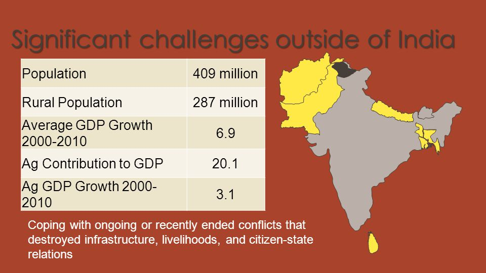Significant challenges outside of India