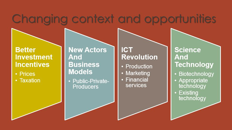 Changing context and opportunities