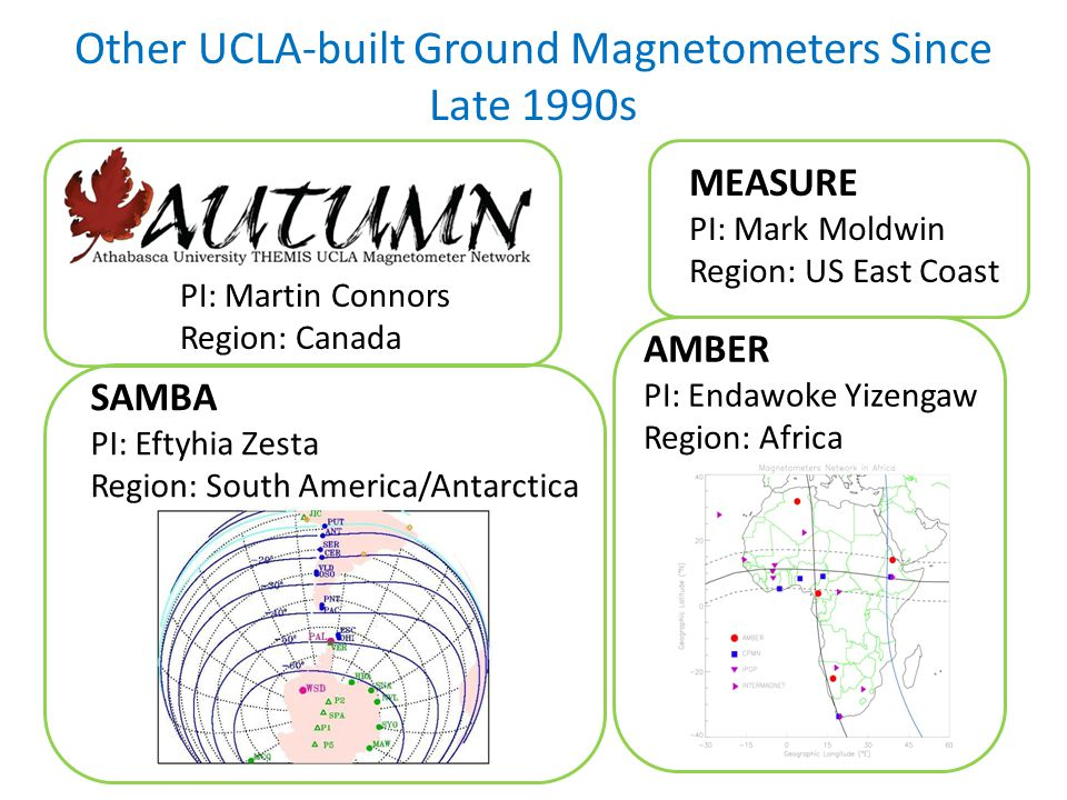 Other UCLA-built Ground Magnetometers Since Late 1990s