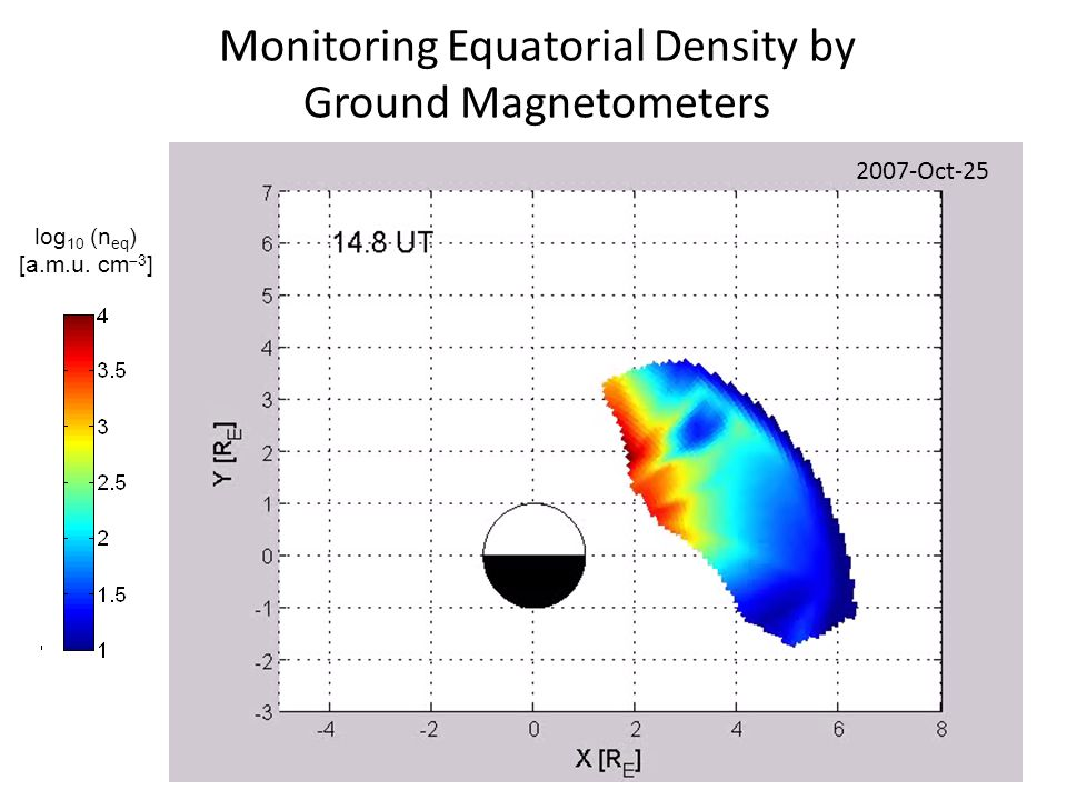Monitoring Equatorial Density by Ground Magnetometers