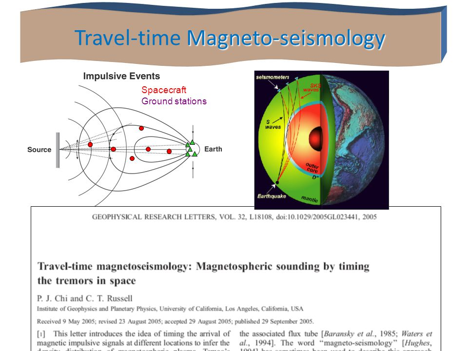 Travel-time Magneto-seismology
