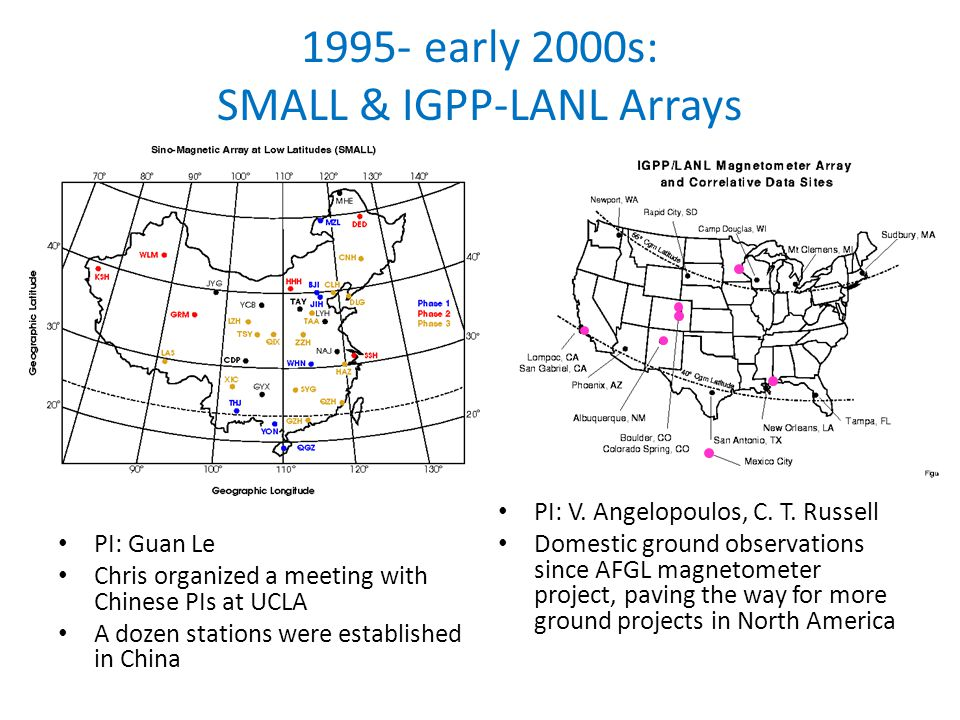 1995- early 2000s: SMALL & IGPP-LANL Arrays