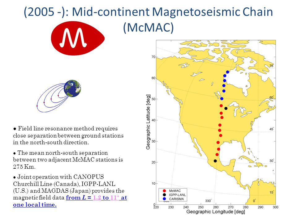 (2005 -): Mid-continent Magnetoseismic Chain (McMAC)