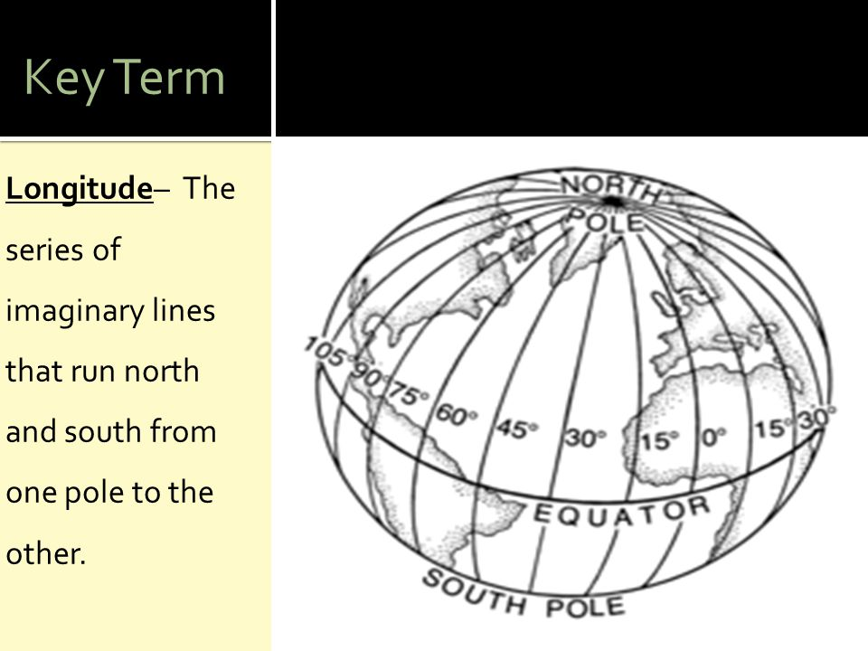 Key Term Longitude– The series of imaginary lines that run north and south from one pole to the other.