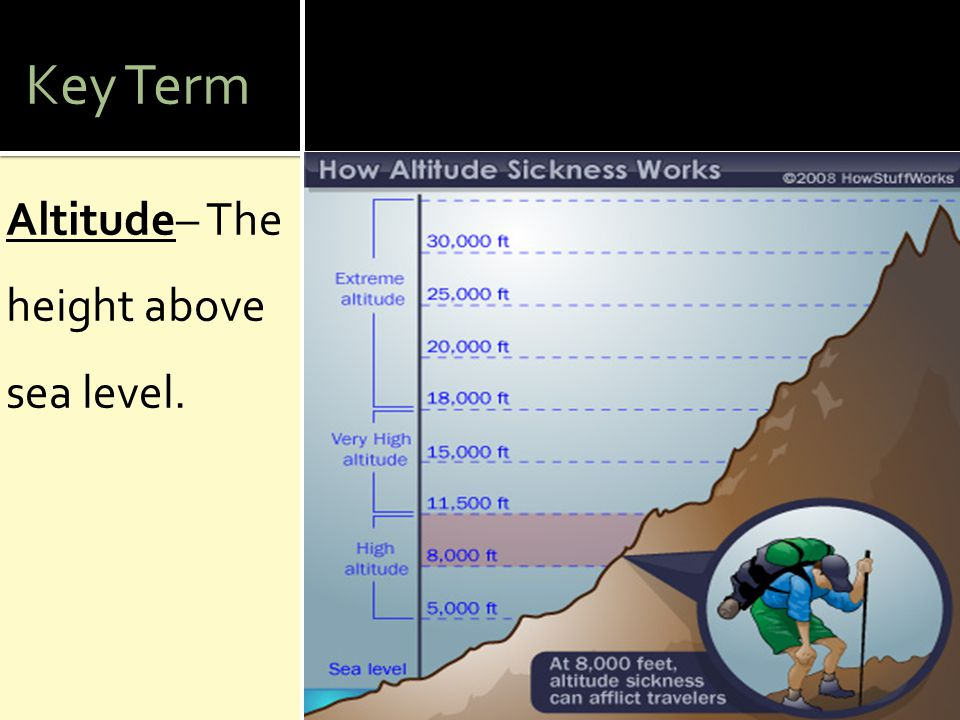Key Term Altitude– The height above sea level.