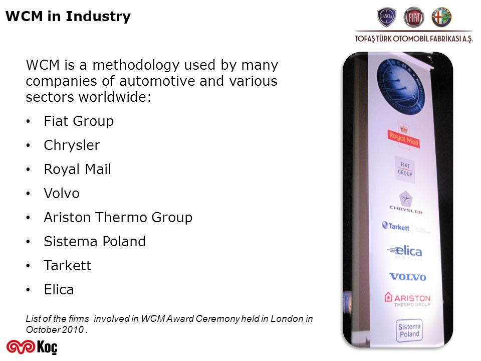 WCM in Industry WCM is a methodology used by many companies of automotive and various sectors worldwide: