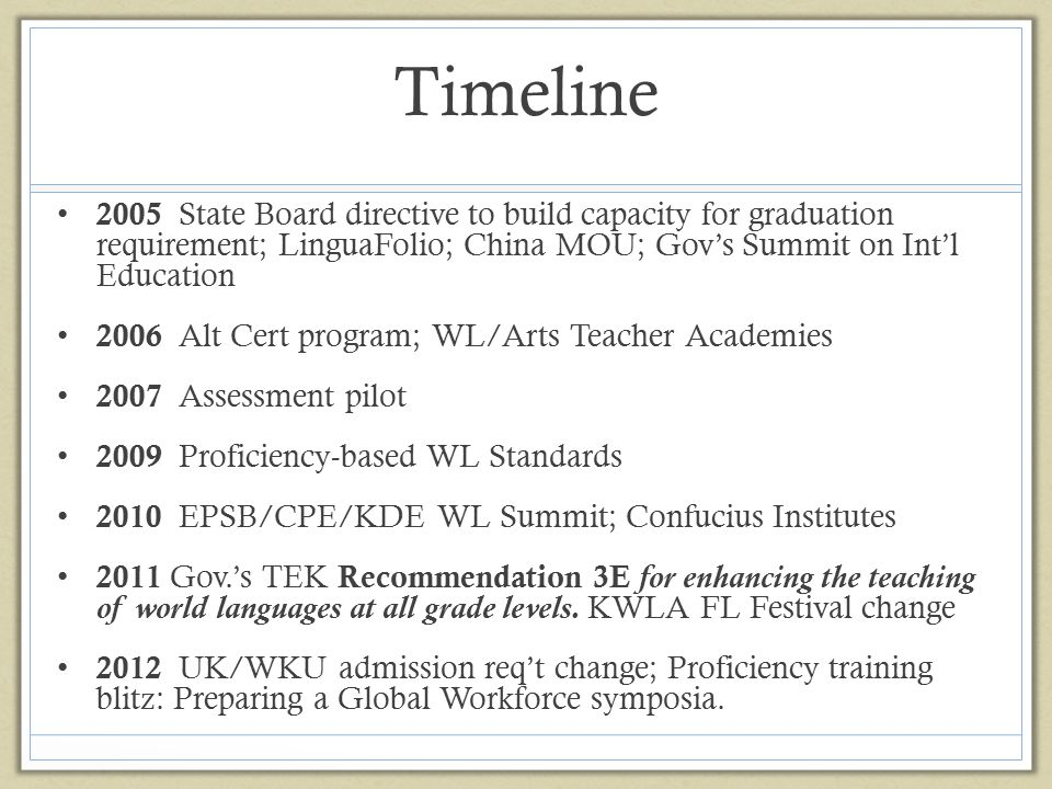 Timeline 2005 State Board directive to build capacity for graduation requirement; LinguaFolio; China MOU; Gov's Summit on Int'l Education.