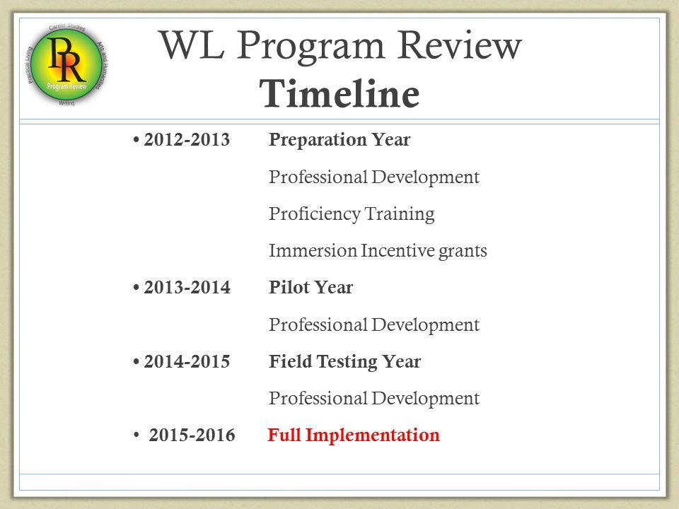 WL Program Review Timeline
