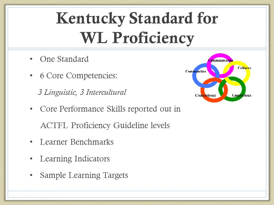 Kentucky Standard for WL Proficiency