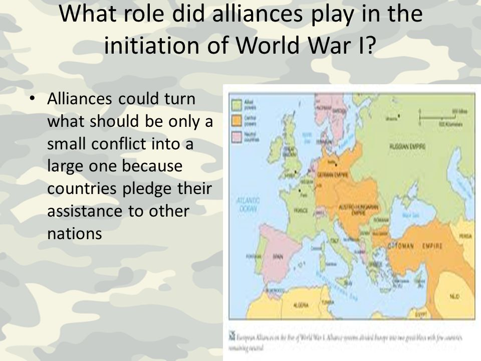 What role did alliances play in the initiation of World War I
