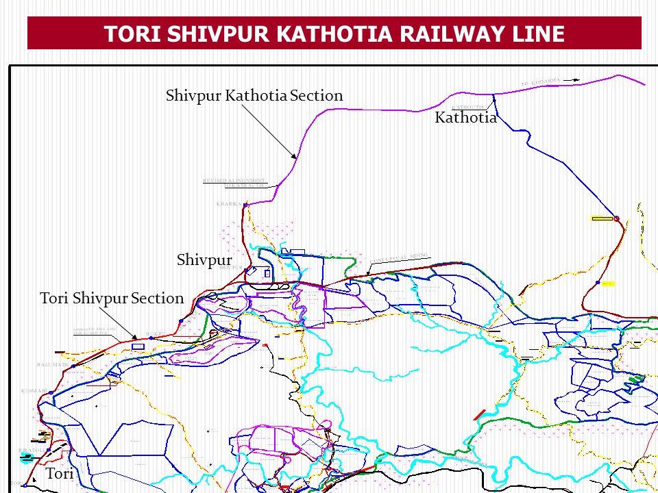 TORI SHIVPUR KATHOTIA RAILWAY LINE