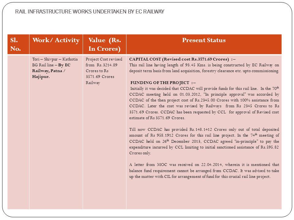RAIL INFRASTRUCTURE WORKS UNDERTAKEN BY EC RAILWAY