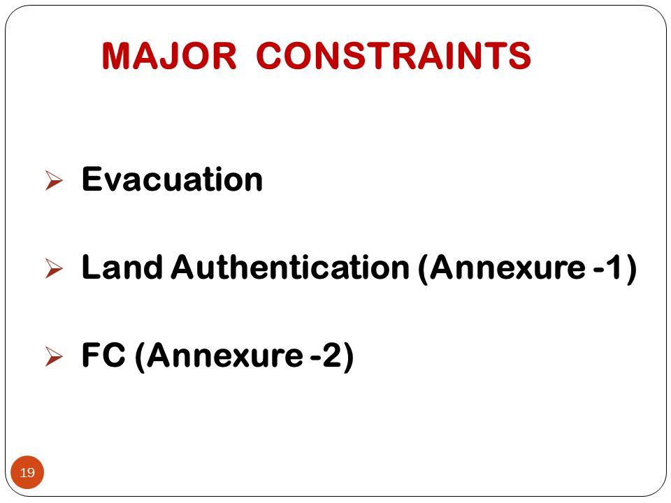 MAJOR CONSTRAINTS Evacuation Land Authentication (Annexure -1)