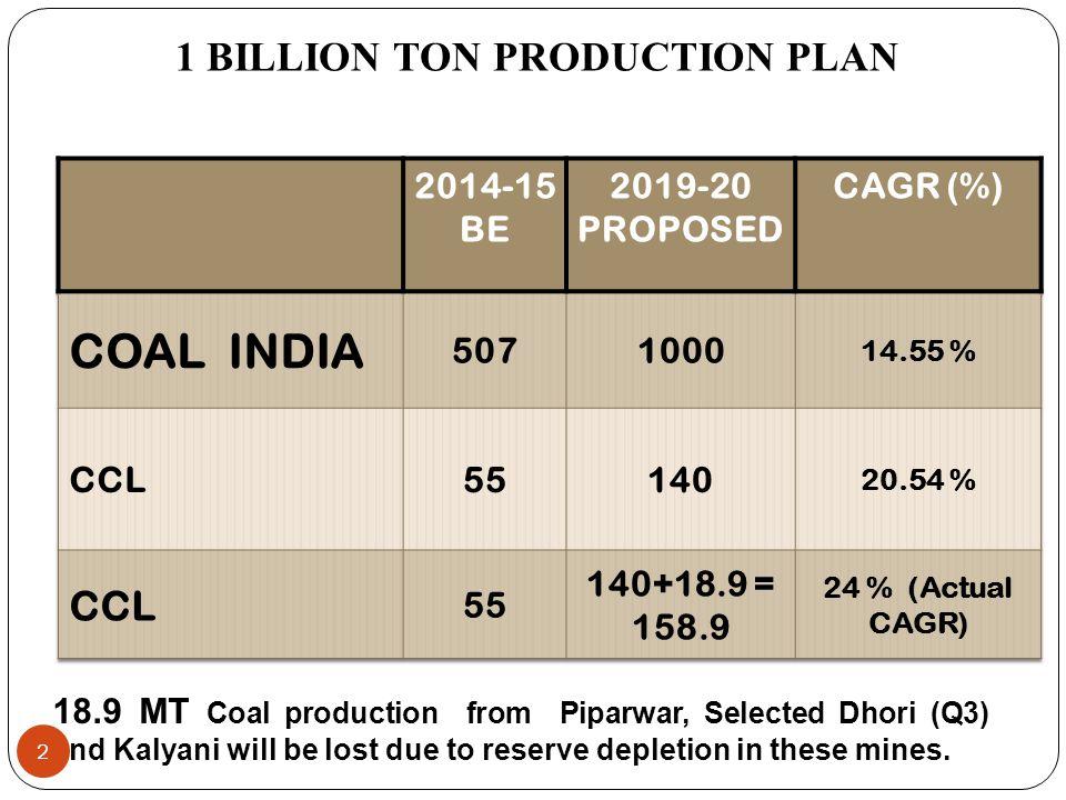 1 BILLION TON PRODUCTION PLAN