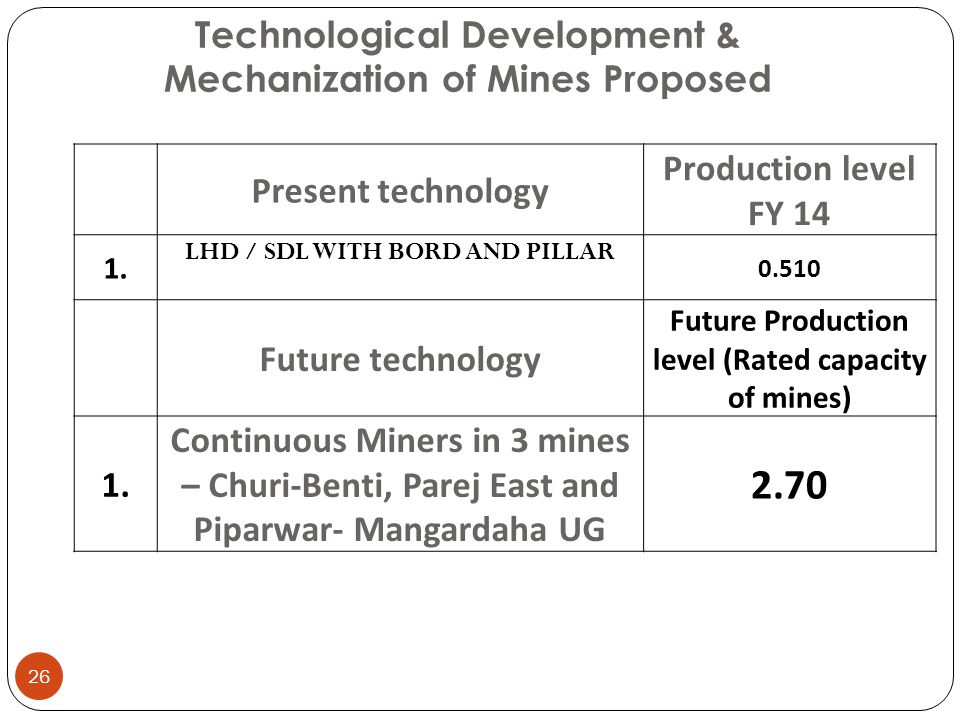 2.70 Technological Development & Mechanization of Mines Proposed